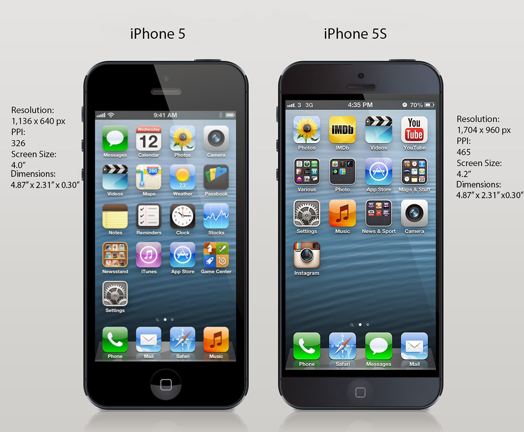 iPhone 5S Will be Released Worldwide on September 10